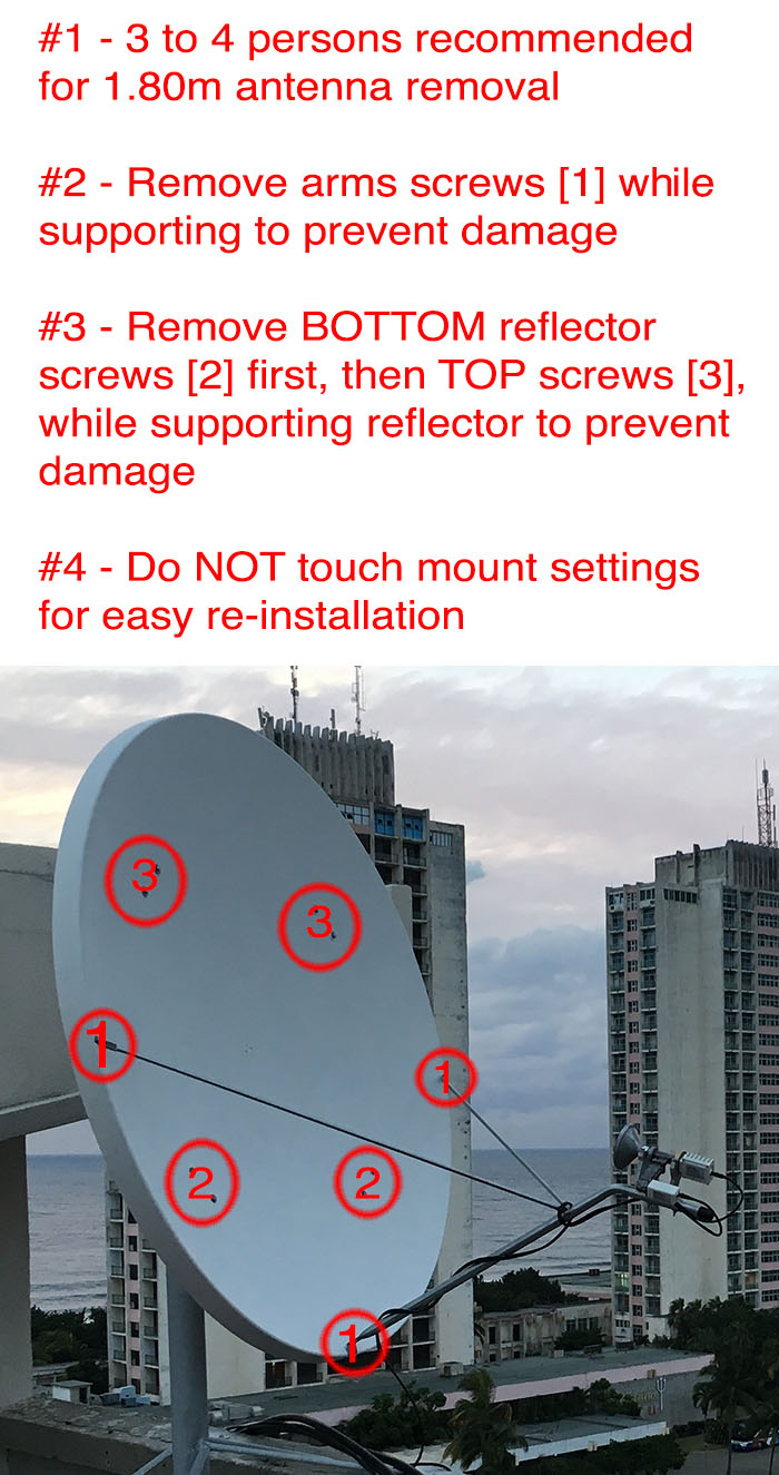 1.80m Antenna Removal