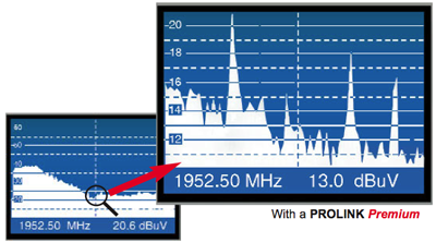 Prolink 4C Premium Spectrum Resolution