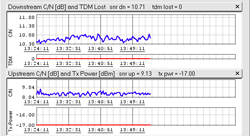 iDirect Network Monitoring